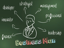 Businessman. On chalkboard whit maine attributes ,finance concept background and icon Royalty Free Stock Images
