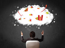 Businessman with charts in a cloud above his head Stock Images