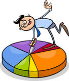 Businessman on circle chart cartoon Royalty Free Stock Photos