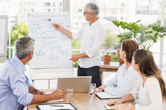 Businessman conducting presentation to colleagues Royalty Free Stock Photos