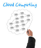 Businessman creating a cloud computing diagram concept Royalty Free Stock Images