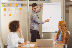 Businessman discussing with female colleagues using whiteboard Stock Photography