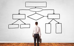 Businessman in doubt looking for solution concept with organizational chart stock photos