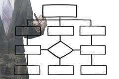 Businessman draw the blank organization chart Stock Photos