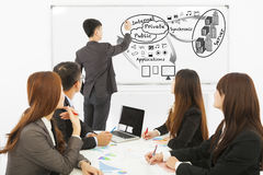 Businessman drawing about applications  of portable equipments Royalty Free Stock Photos
