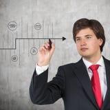 Businessman drawing arrow Royalty Free Stock Image