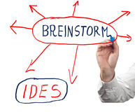 Businessman drawing breinstorm to idea on white background. Royalty Free Stock Photo