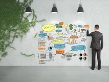 Man drawing concept Royalty Free Stock Photography