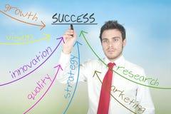 Businessman drawing business diagram Stock Image