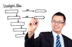 Businessman drawing business plan. Business man drawing a graph about strategic plan stock photography