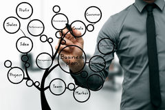 Businessman drawing business plan tree. With black marker Royalty Free Stock Images