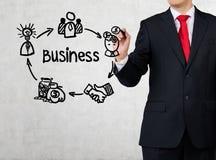 Businessman drawing  business plan Royalty Free Stock Photos