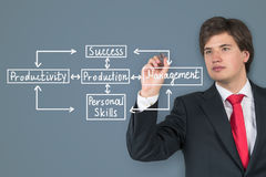 Businessman drawing business scheme Stock Photo