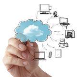Businessman drawing a Cloud Computing diagram Stock Photos