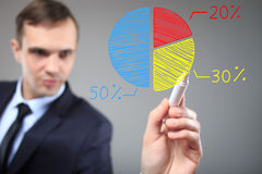 Businessman drawing a colorful pie chart graph. Business, technology, internet and networking concept Royalty Free Stock Image