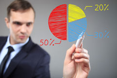 Businessman drawing a colorful pie chart graph. Business, technology, internet and networking concept Royalty Free Stock Photo