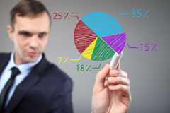 Businessman drawing a colorful pie chart graph. Business, technology, internet and networking concept Stock Images