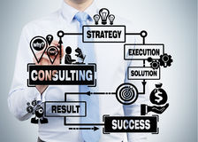 Businessman drawing consulting scheme Royalty Free Stock Photo