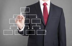 Businessman drawing diagram Royalty Free Stock Photos