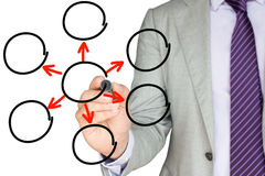 Businessman drawing empty circular flowchart outbound arrows Royalty Free Stock Image