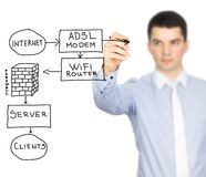 Businessman drawing a firewall system Stock Images