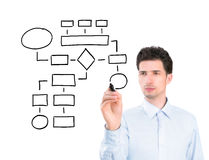 Businessman drawing a flowchart. Portrait of a young pensive businessman holding a marker and drawing a blank flowchart. Isolated on white background Royalty Free Stock Image