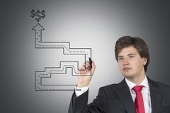 Businessman drawing labyrinth Royalty Free Stock Images