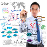 Businessman drawing modern business concept Stock Images