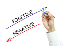 Businessman drawing positive and negative concept. Businessman is drawing positive and negative concept with blue marker on transparent board isolated on white Stock Image