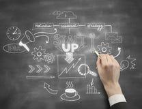 Businessman drawing success sketch. Businessman hand drawing business sketch on chalkboard. Success concept Stock Photos