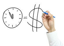Businessman drawing time is money concept Royalty Free Stock Photography
