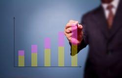 Businessman drawing upward trend bar. Chart royalty free stock photography