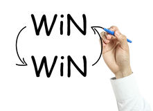 Businessman drawing win win concept. Businessman is drawing win win concept with blue marker on transparent board isolated on white background Royalty Free Stock Images
