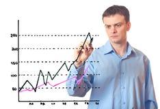 Businessman draws a  graph. Royalty Free Stock Photo