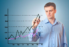Businessman draws a  graph. Royalty Free Stock Photo