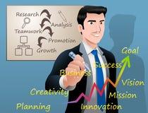 Businessman explain about profit of business Stock Photography