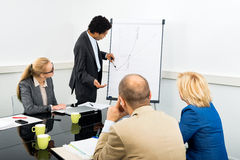Businessman Explaining Graph On Filpchart To Colleagues Stock Photo