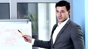 Businessman flipchart explains about some topic