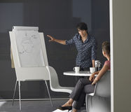 Businessman Giving Presentation On Flipchart Stock Image