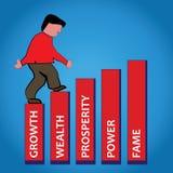 Businessman growth graph Royalty Free Stock Photos