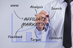 Businessman hand drawing affiliate marketing,concept. Businessman hand drawing affiliate marketing, concept Stock Photography