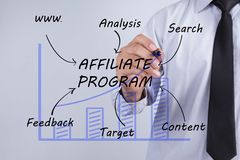 Businessman hand drawing affiliate program,concept. Businessman hand drawing affiliate program, concept Stock Images