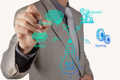Businessman hand drawing the best idea diagram Royalty Free Stock Photography