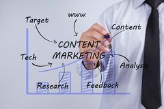 Businessman hand drawing Content Marketing concept.  stock photography