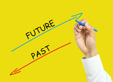 Businessman hand drawing future and past concept Stock Photography
