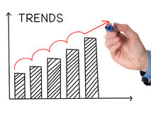 Businessman hand drawing growth trends chart isolated on white b stock images