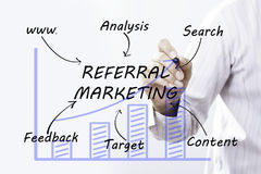 Businessman hand drawing Referral Marketing, concept.  Stock Images