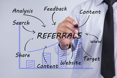 Businessman hand drawing REFERRALS concept. stock photography