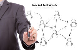 Businessman hand drawing a social network scheme Royalty Free Stock Images