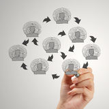 Businessman hand drawing  social network structure Royalty Free Stock Photos